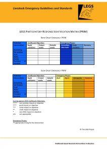 LEGS Participatory Response Identification Matrix - PRIM template